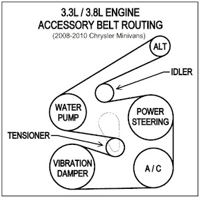 2012 Dodge Grand Caravan Serpentine Belt Diagram Not Lossing