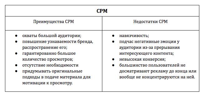 CPM vs CPV: что выбрать?