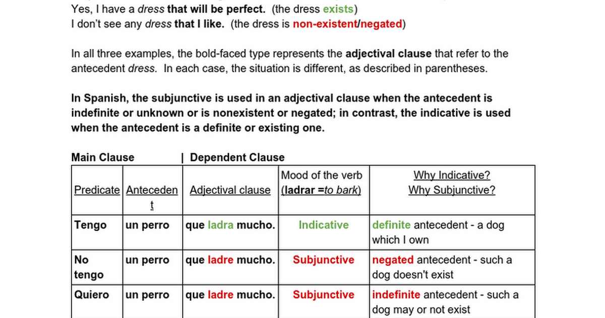 Subjunctive With The Unknown Or Non Existent Google Docs