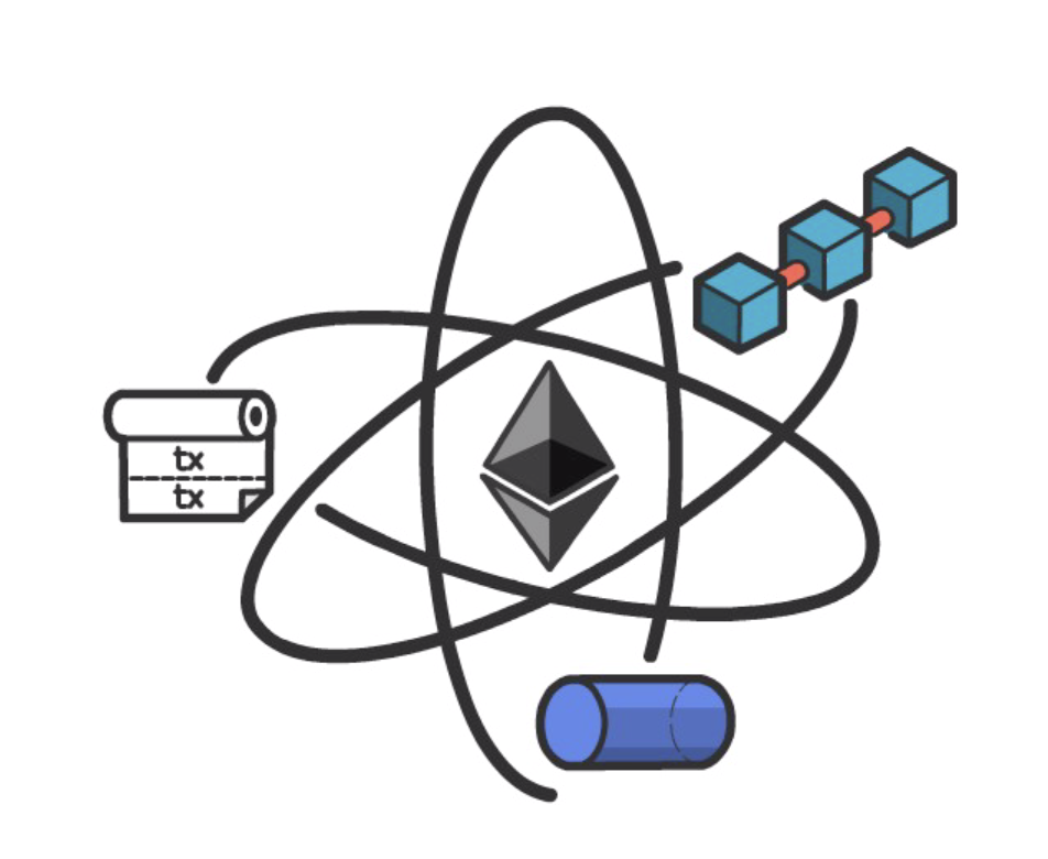 Blog Ethereum L2 Scaling Solutions Graphic