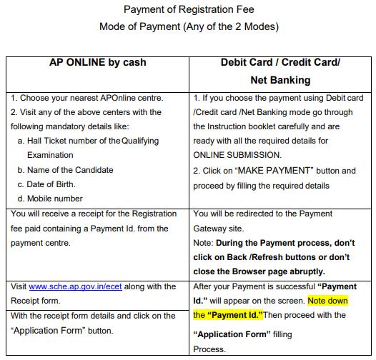 AP ECET 2021 Application Payment Mode
