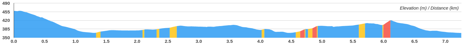 elevation_profile.png