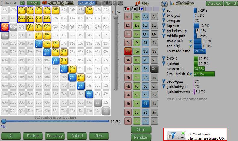 float poker strategy vs half pot t84