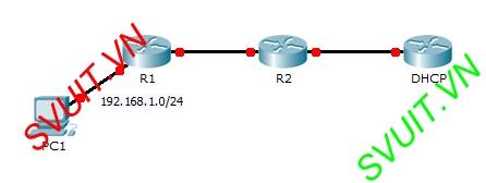 Multi Pool DHCP