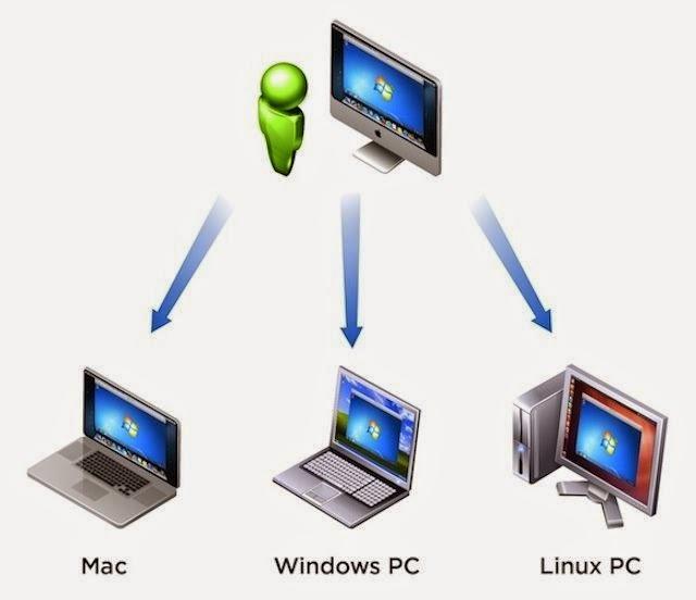 Máy Tính Ảo Và Card Đồ Họa Ảo Có Thay Thế Được Server Bootrom