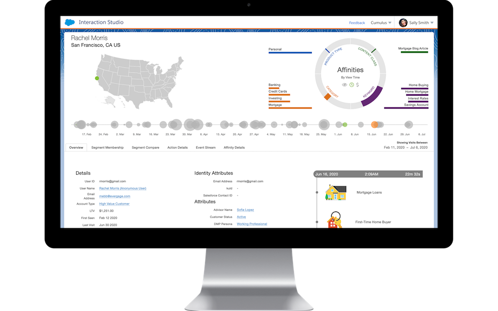 Инновации Salesforce, которые помогают маркетологам в трудное время