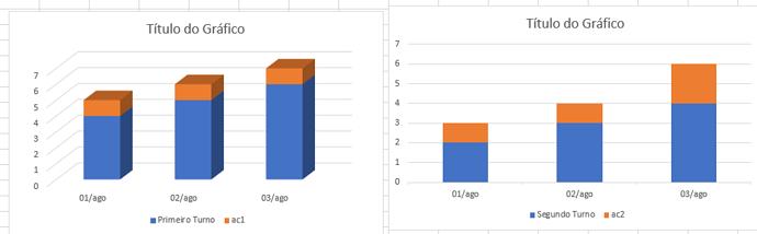 gráfico de colunas empilhadas.png