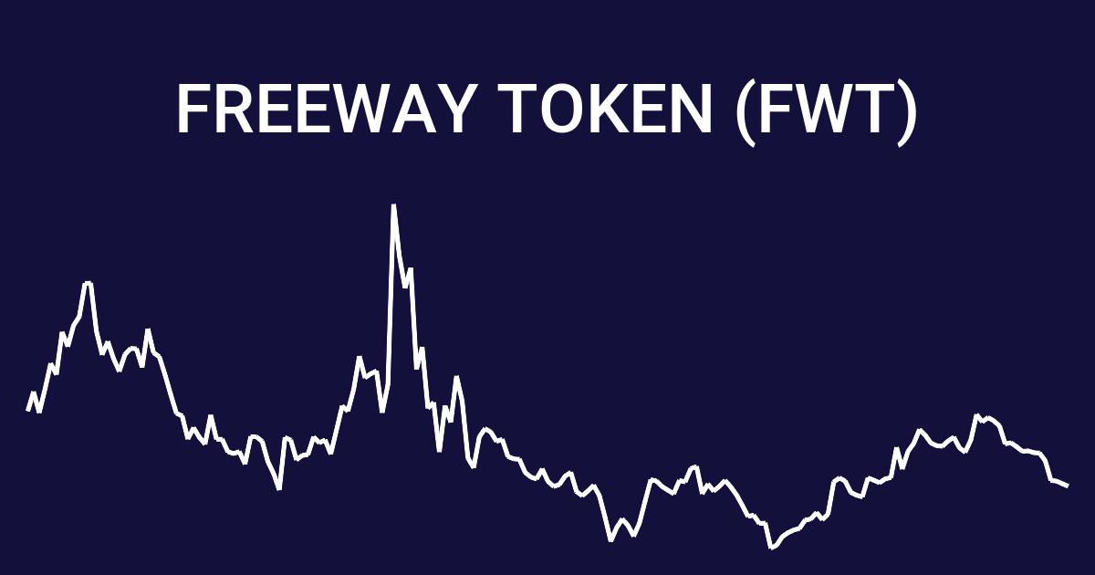 Blog FWT Token Graphic