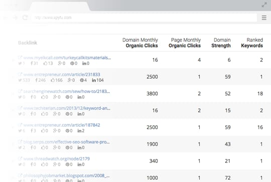 Off-Page SEO Strategies to Rank on the First Page of Google