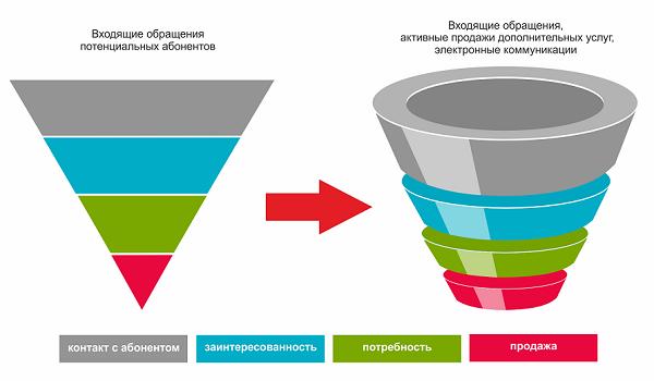 {:en}Инфографика как часть контент-маркетинга — от создания до применения{:}{:ru}Инфографика как часть контент-маркетинга — от создания до применения {:} 0NRk81LQxPyGASS5pwc56qGOCnrvZTLI9Y