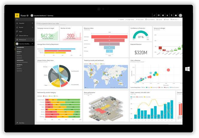 Image result for microsoft power bi""