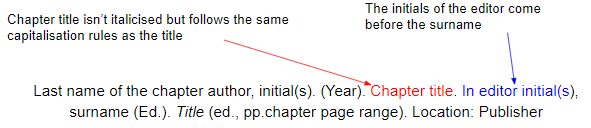 How To Cite A Chapter In An Edited Book APA Format