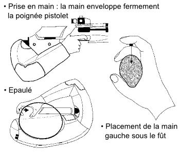 Le tir carabine a 10m MAJ 02/12/15 0XhvxvAnP2_4xuHE0_-rt_XwIRk_ghoTnK8sX549eMM=w350-h299-no