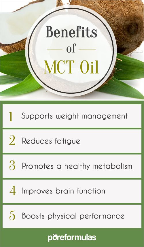 mct oil infographic