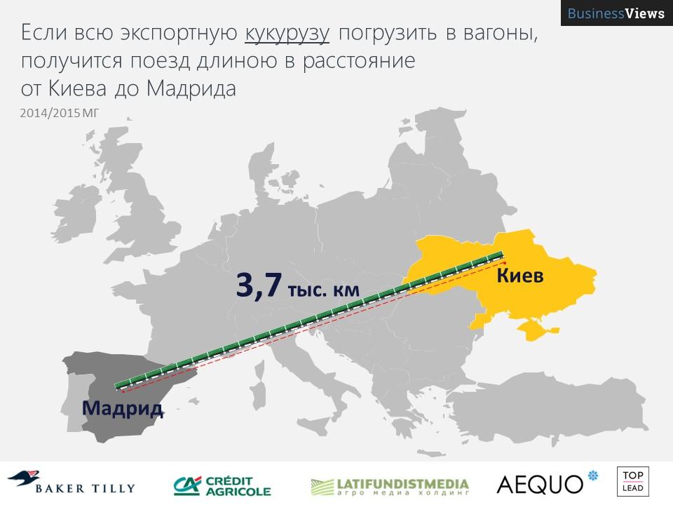 Если всю украинскую кукурузу погрузить в вагоны