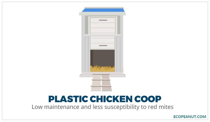 plastic chicken coop graphic
