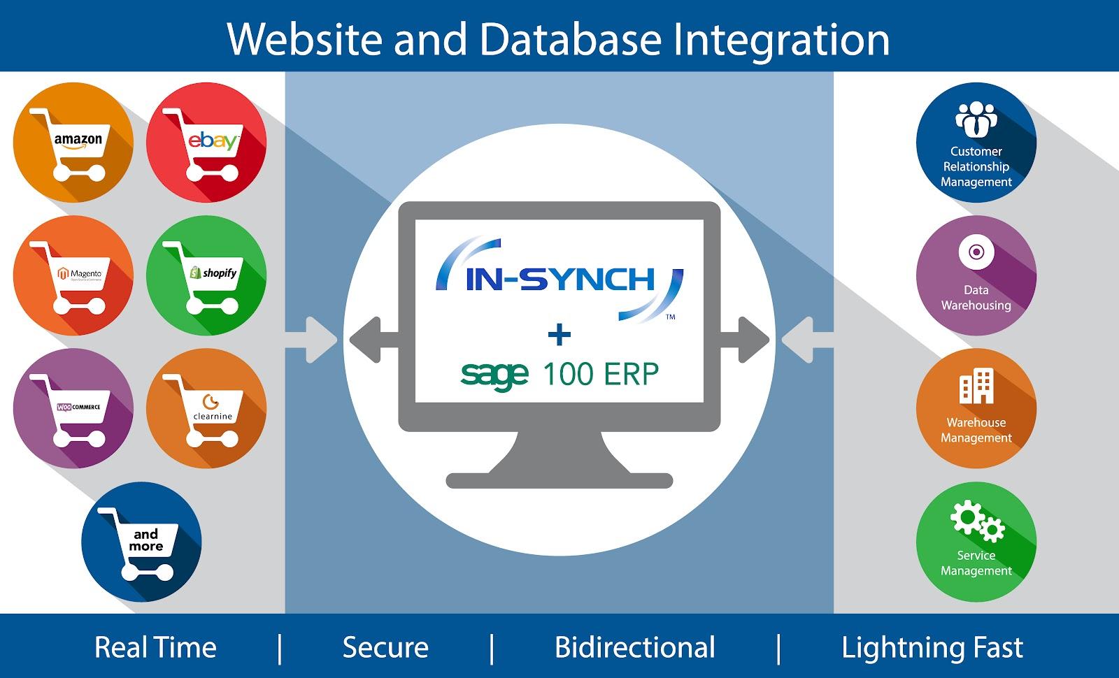 In-Synch & Sage 100 ERP
