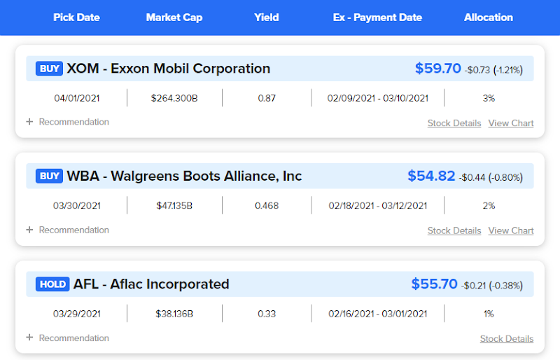 StockDweebs Review: Dividend stocks list