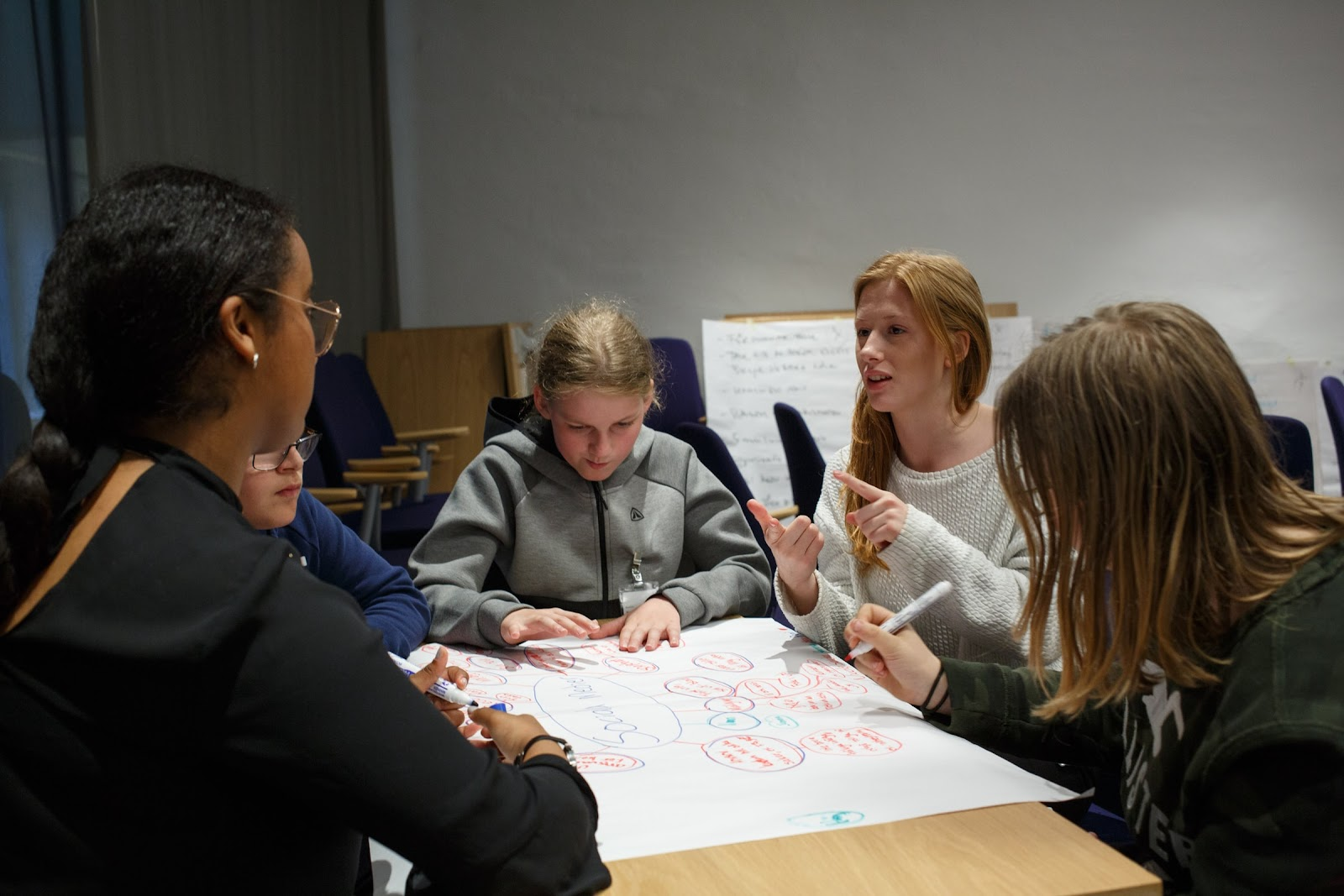 A group of five students is gathered around a table with a large white posterboard in between them. They are having a discussion while adding things to an idea map on the paper with colored markers.