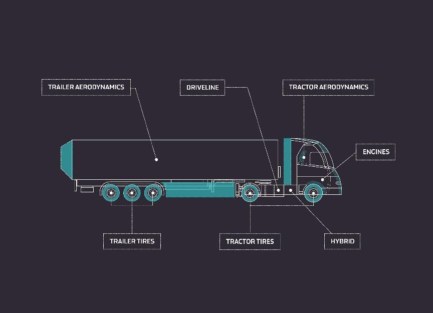 C:\Users\heath\Documents\T&E Event 11th April\Truck.jpg