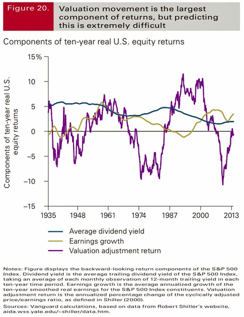 predicting stock market acti - 750×976