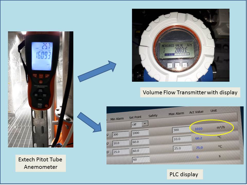 How to Calibrate and Verify the Air Velocity and Volume Flow