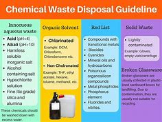 how to dispose of liquid waste