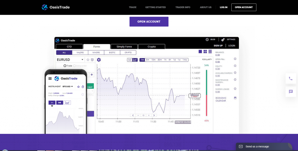 Tech behind OasisTrade: Finding Broker to Trade currency