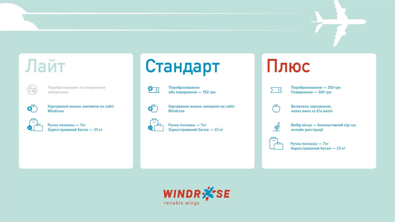 Windrose літатиме до 5 найбільших міст України