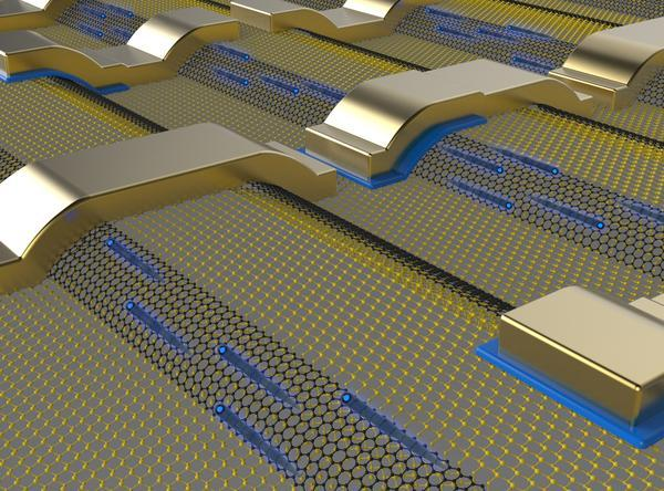 Image result for graphene interconnects