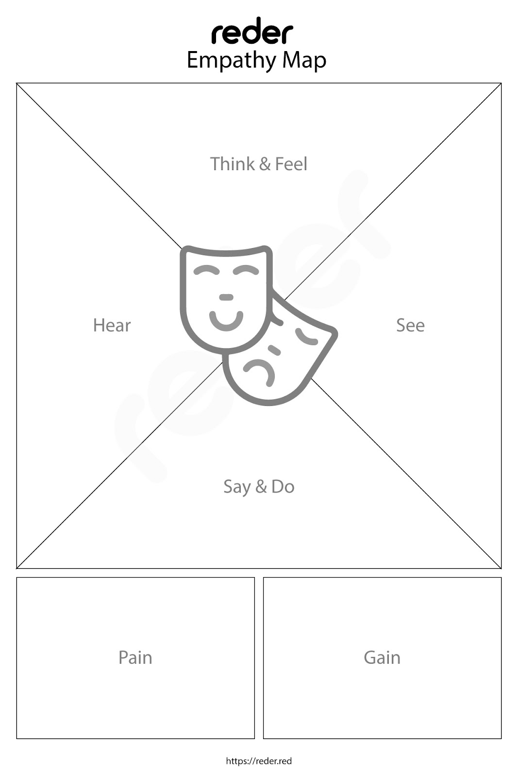 Empathy Map Design Thinking