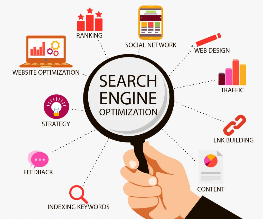 how search engine optimization work