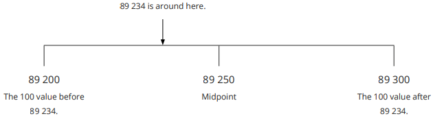 Rounding to the nearest 100 example