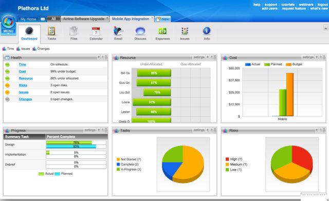 basecamp alternatives - Project Manager