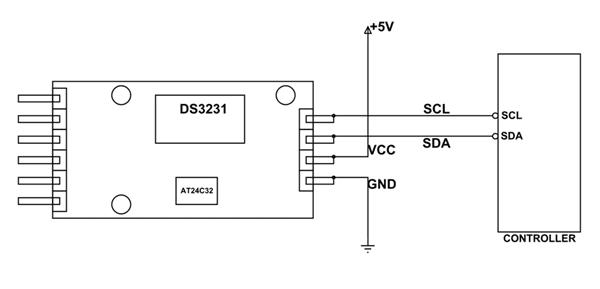 DS3231 和 I2C