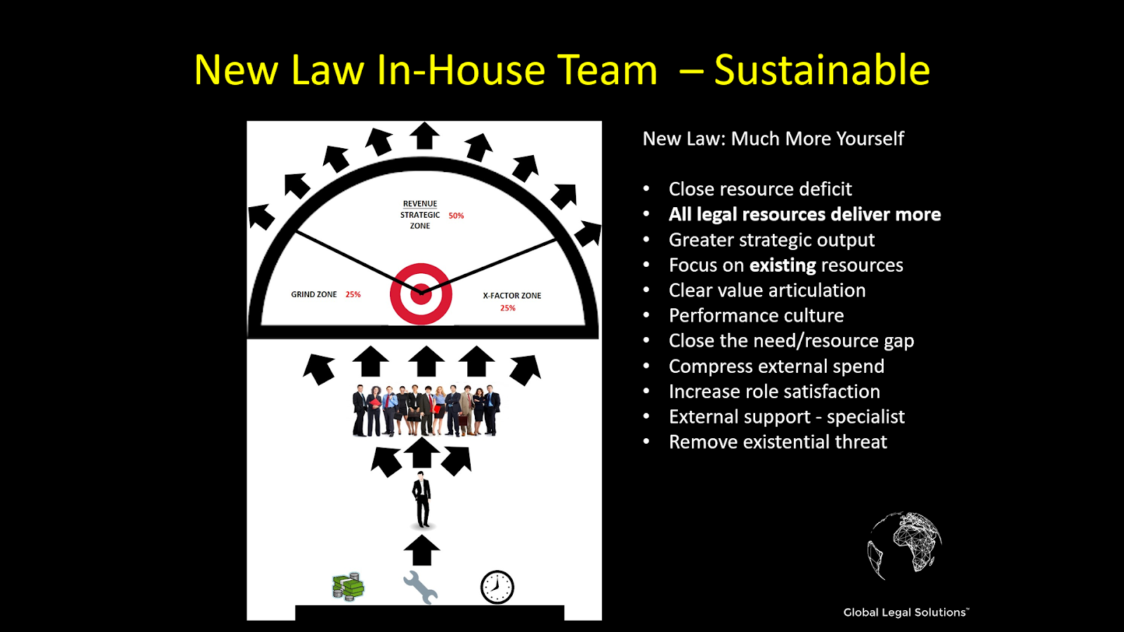 New law for in-house legal teams