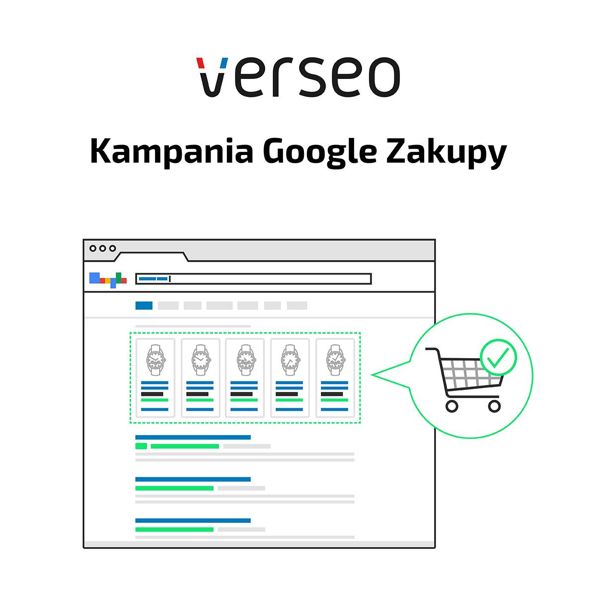 marketing sklepu internetowego reklama produktowa
