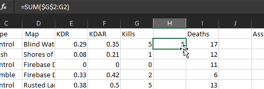 KDAR  ntrol  sh  ntrol  mble  ntrol  Map  KOR  Blind Wat  Shores of  Firebase  Firebase  Rusted La  Kills  Deaths  0.33  0.21  0.42