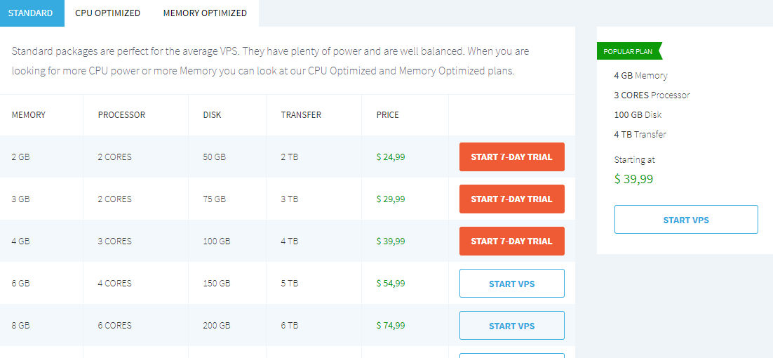 VPS server plans and pricing