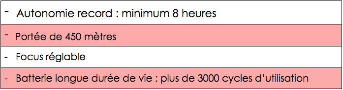 Mac mini BDA:Users:marketingelumeen:Desktop:Capture d'écran 2018-06-14 à 11.30.22.png