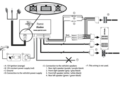 parrot mki9100, parrot radio, parrot 9200 installation, parrot ipod cable, parrot minikit, parrot zik, on parrot mki9200 wiring diagram