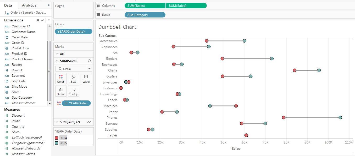 Dumbbell Chart in Tableau 32