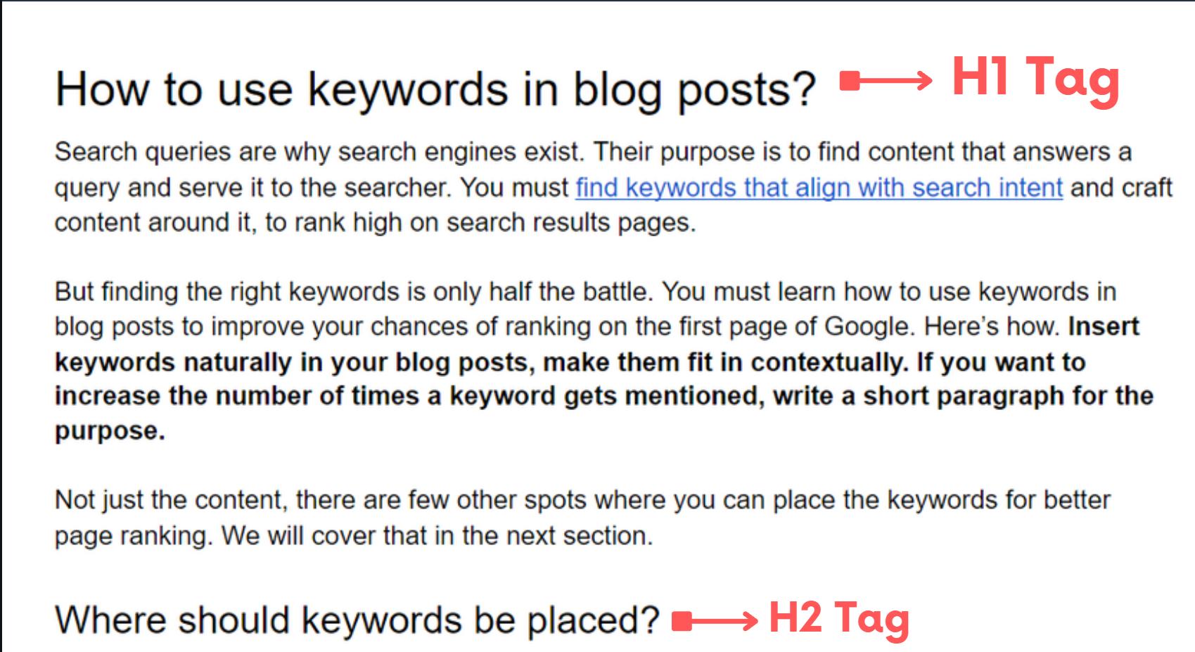 Use keywords in header tags of blog post