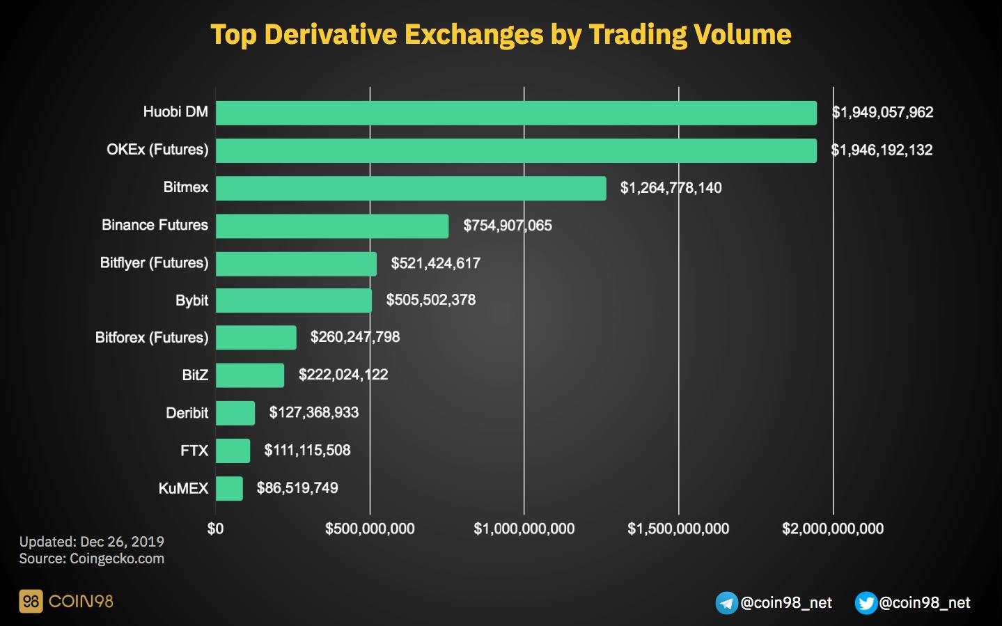 Cik daudz ieguldīt bitcoin ieguves