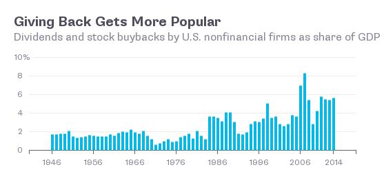 В пятницу и понедельник, когда РФ была на выходных, мировые фондовые рынки показывали положительные движения