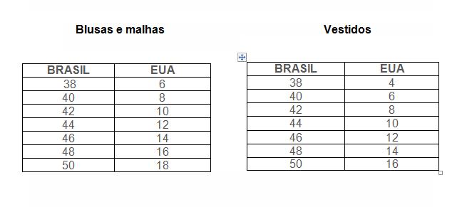 tamanho de blusas e malhas vestidos estados Unidos Conversão Tamanho de Roupas EUA x Brasil