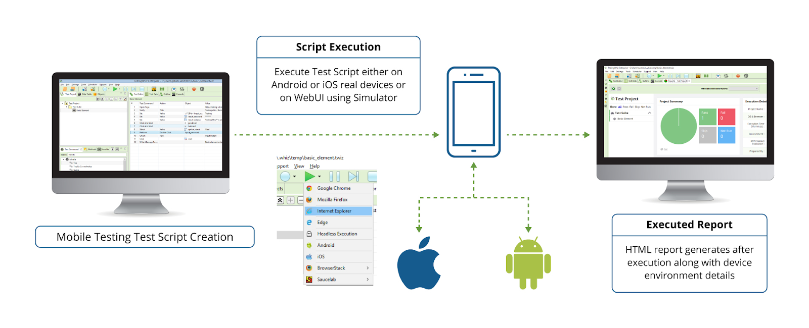 mobile-testing-script-creation