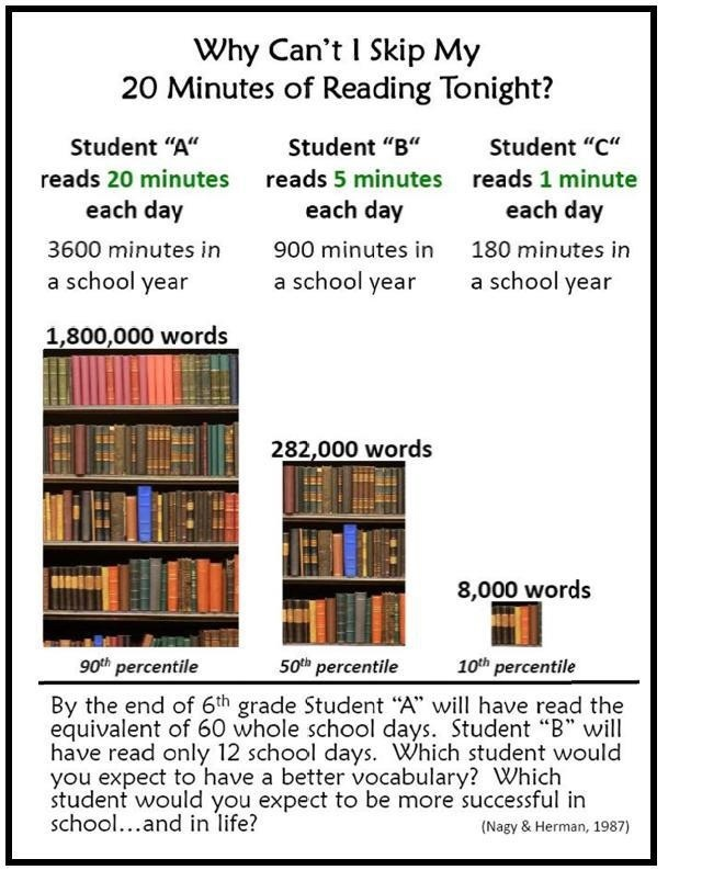 Can Children Take Reading Counts Test At Home