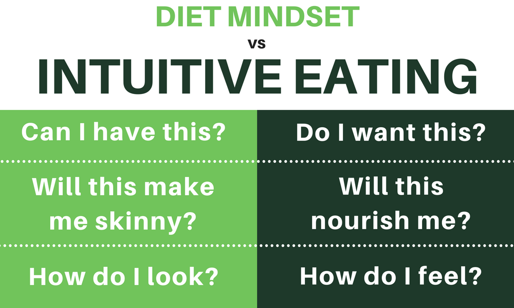 Intuitive Eating is a nutrition philosophy is all about ditching the diet mentality and listening to your body. Learn more about its guiding principles here.