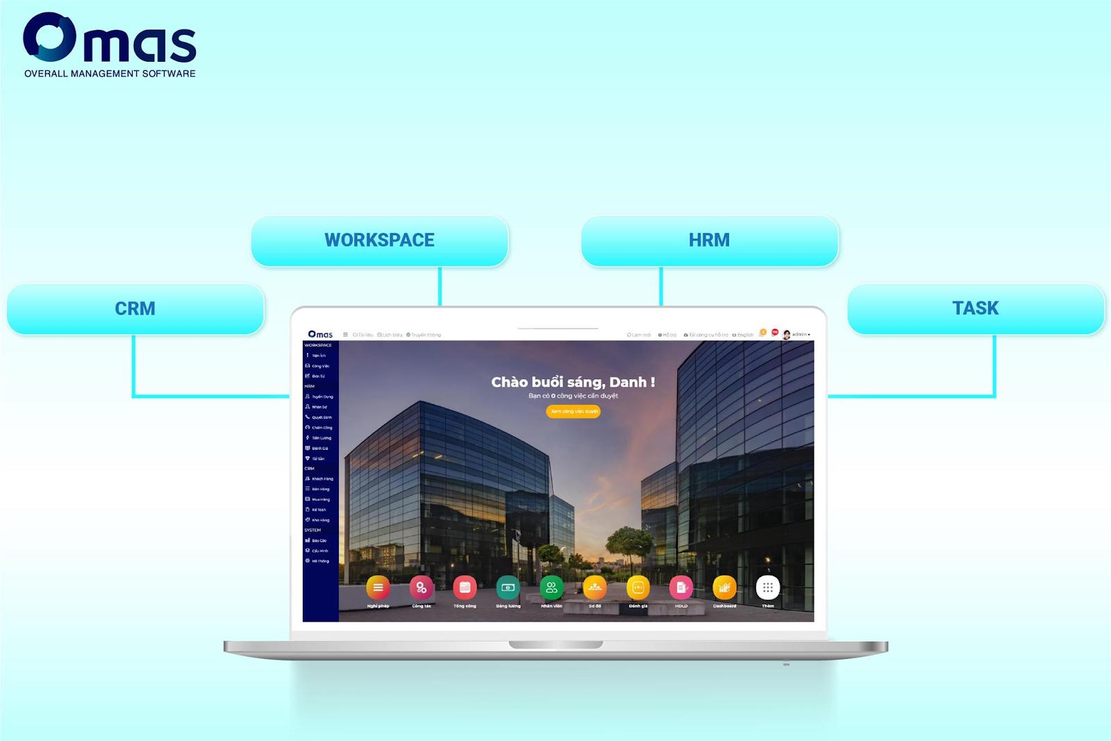 4 phân hệ chính trong nền tảng quản lý Omas
